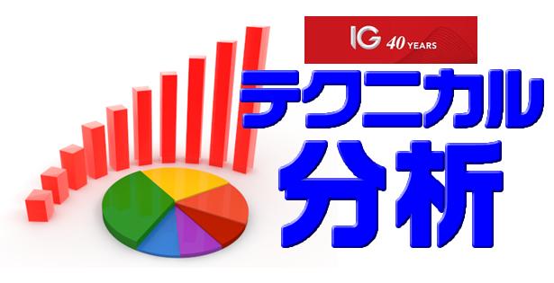 IG証券のバイナリーオプションの意外と簡単な必要な知識