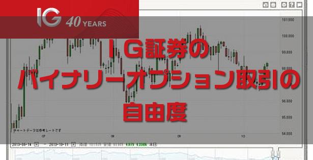 IG証券のバイナリーオプション取引の自由度