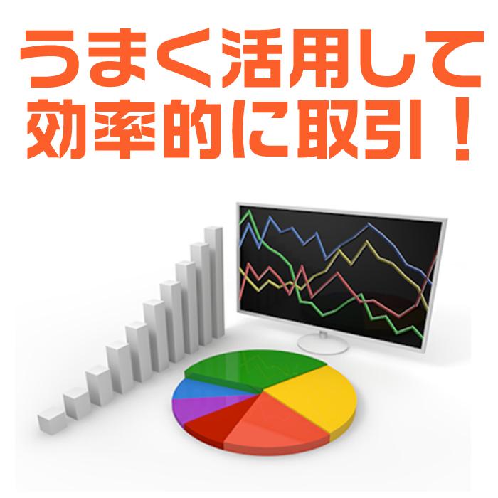 バイナリーオプションのデモ取引における攻略法もあります。