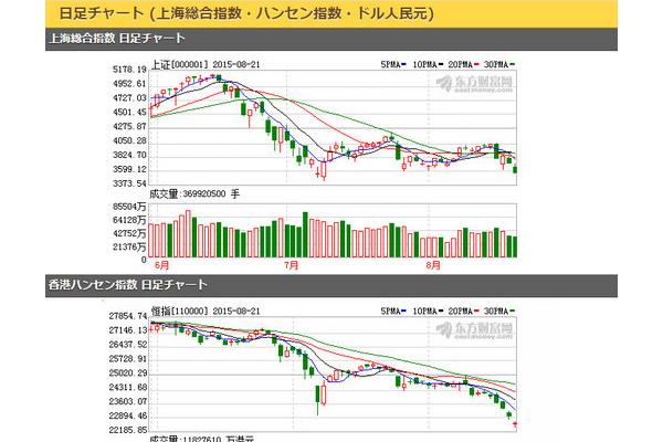 国内バイナリーオプションで株式のニュースを紹介します。