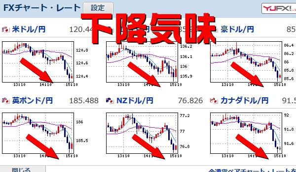 中国のインサイダー取引と信用